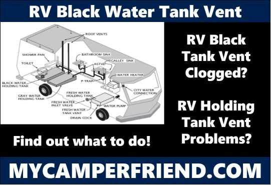 Rv Black Water Tank Vent Mycamperfriend Com